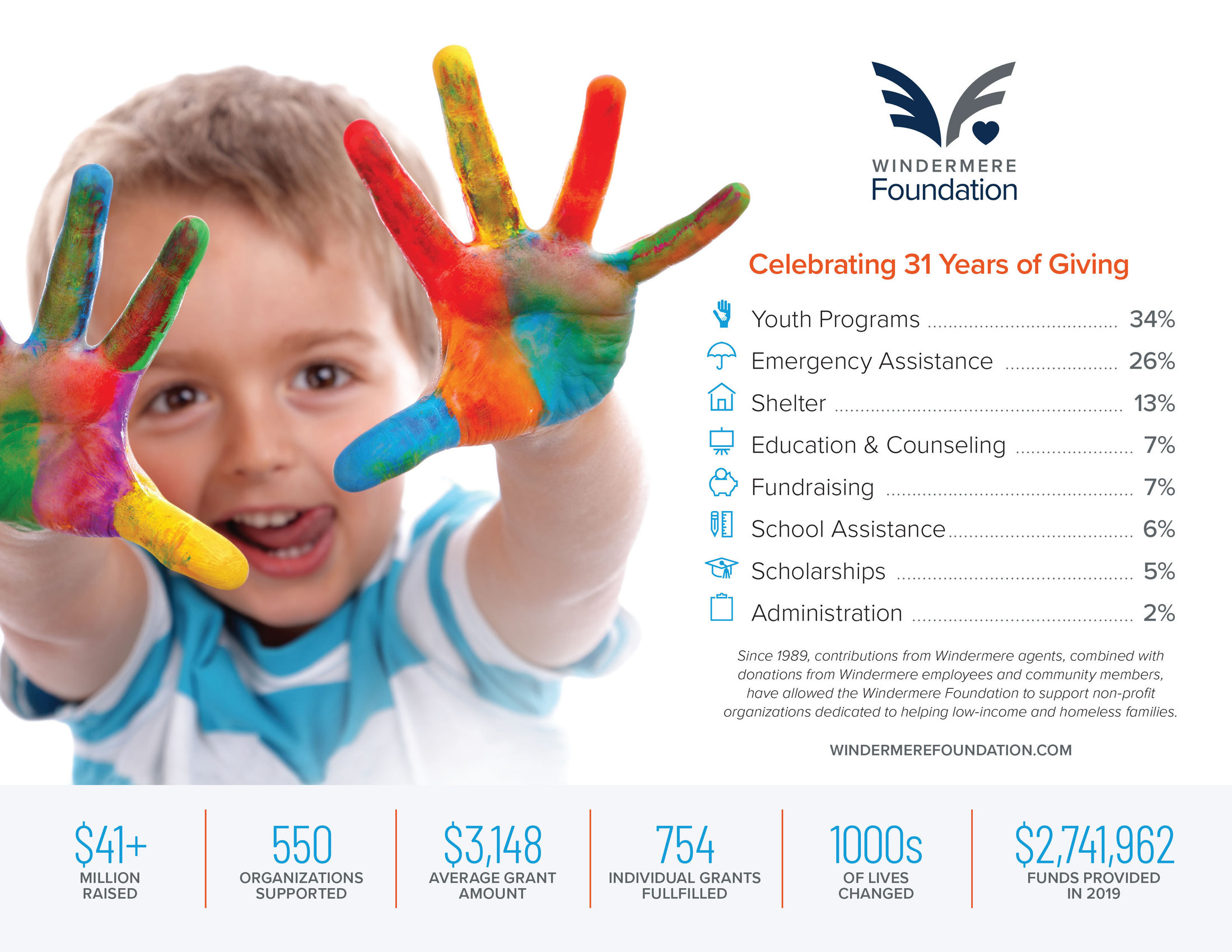content_20161-Foundation-Infographic-F